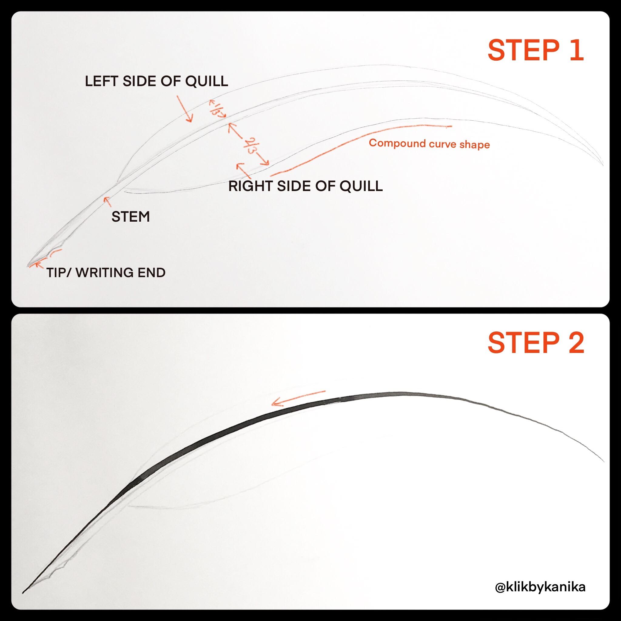 Step 1 kanika
